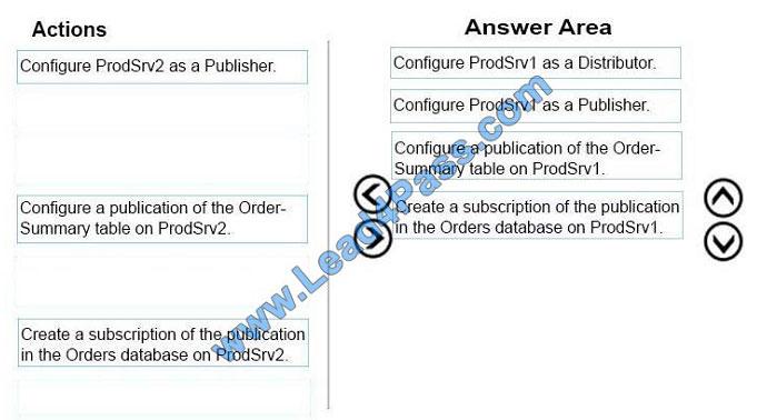 lead4pass 70-462 exam question q13-1