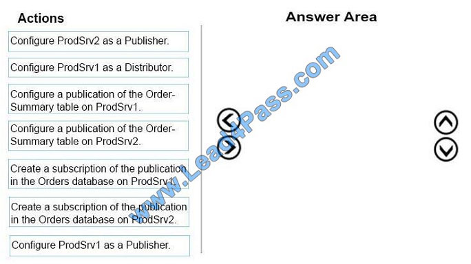 lead4pass 70-462 exam question q13