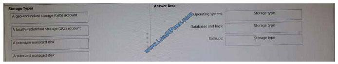 lead4pass az-301 exam question q13-1