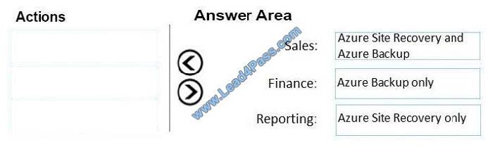 lead4pass az-301 exam question q3-1