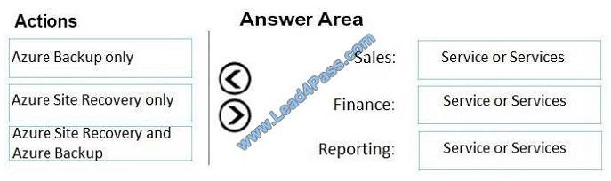 lead4pass az-301 exam question q3