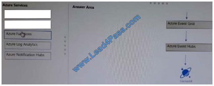lead4pass az-103 exam question q4-1