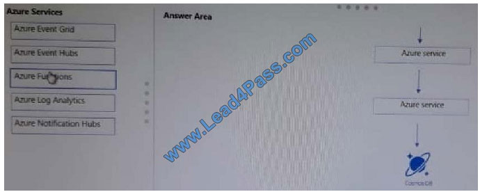 lead4pass az-103 exam question q4