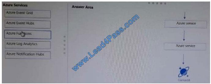 lead4pass az-103 exam question q4