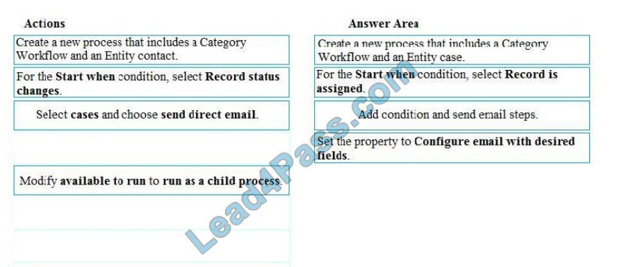 [2021.1] lead4pass mb-300 exam questions q10-1