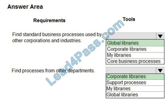 [2021.1] lead4pass mb-300 exam question q12-1