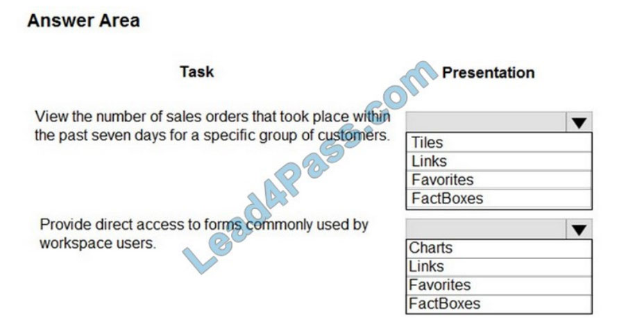 [2021.1] lead4pass mb-300 exam question q3