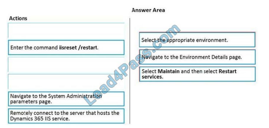 [2021.1] lead4pass mb-300 exam question q6-1